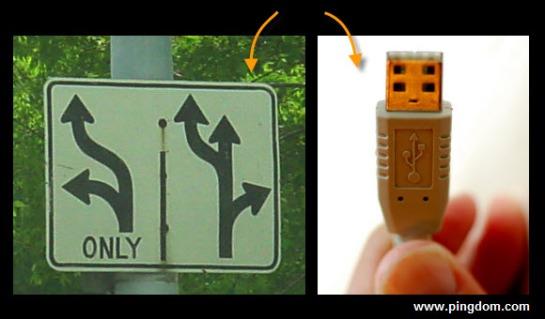 """""""clé USB"""" """"panneau routier"""""""